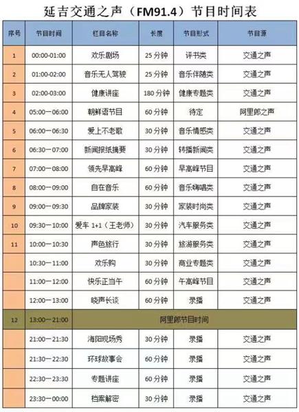 延吉市人口增加率_.2013年,延吉市户籍总人口为... 城镇户籍人口增长率2.86%.镇化